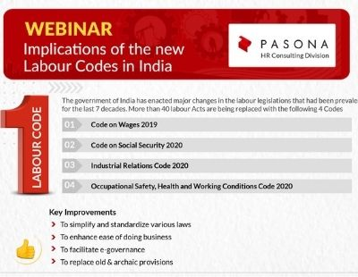 Implications of New Labor Code in India